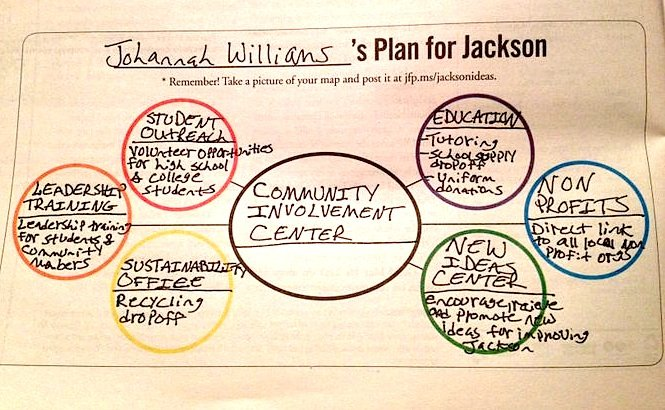 JFP reader Johannah Williams shares her ideas for a better Jackson.