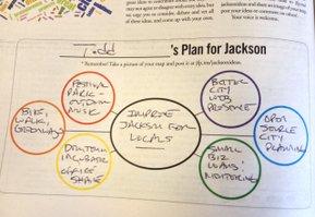 Todd Stauffer's idea map for Jackson.