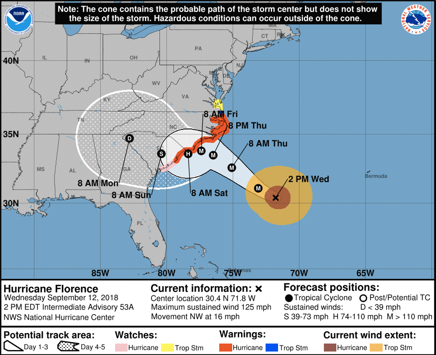 'Don't Play Games With It': Florence Takes Aim at Southeast