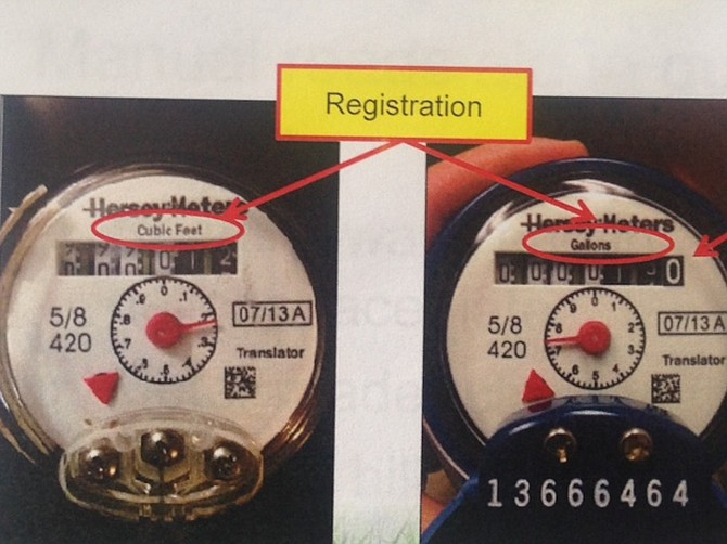 The recent discovery that several residents received water meters that measure gallons rather than cubic feet, and the work stoppage that followed, could put the city on a long, costly journey through the courts. Photo courtesy City of Jackson