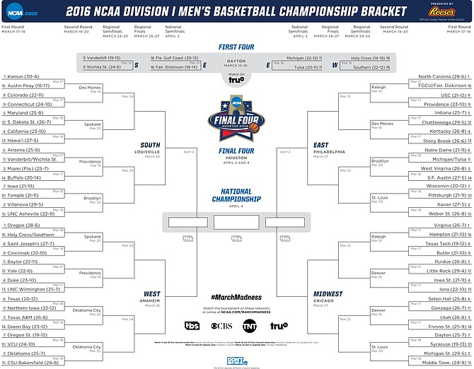 There are some things to know before fans fill their brackets for the 2016 NCAA Men's Basketball Tournament. Photo courtesy NCAA