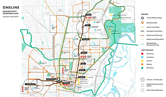 The Federal Transit Administration awarded the City of Jackson $1 million to plan a transportation-focused corridor connecting 20 square miles stretching from Fondren to downtown to west Jackson near Jackson State University. Photo courtesy City of Jackson