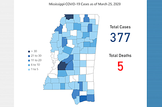 A Holmes County man in his 60s is the second person to die from the coronavirus in the state, the Mississippi State Department of Health announced this morning. Confirmed COVID-19 cases in Mississippi rose to 371 today, a 364% increase over the 80 cases reported last Friday. Photo courtesy MSDH