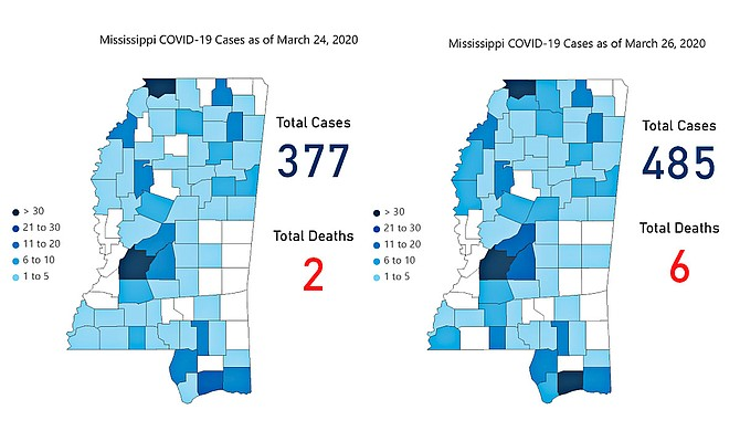 The Mississippi State Department of Health announced 108 additional cases of COVID-19 in Mississippi as of March 26, bringing the statewide total to 485. Six Mississippians have now died as a result of COVID-19. Photo courtesy MSDH