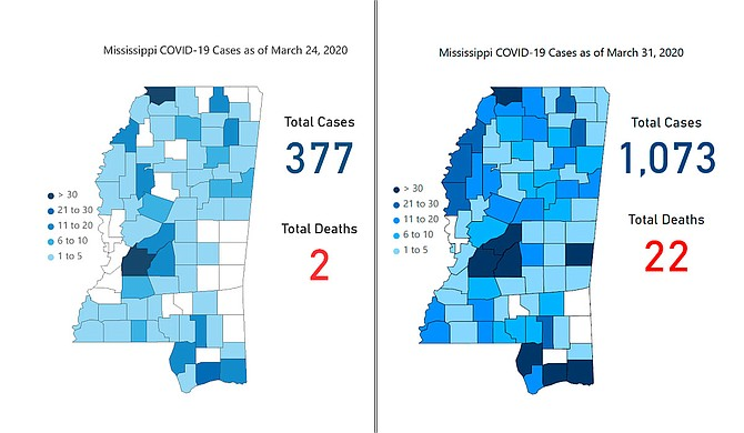 """The number of reported cases of the novel coronavirus in Mississippi now tops 1,000, as the detections in Hinds County rise above 100. The new peak for the virus' spread comes as Gov. Tate Reeves prepares to decree a """"shelter at home"""" order for the entire state of Mississippi. Photo courtesy MSDH"""