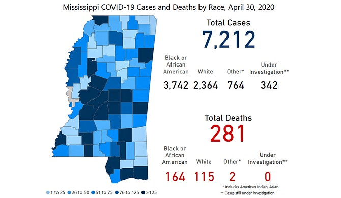 The Mississippi Department of Health reports a large spike in COVID-19 cases and deaths today amid hopes of a flattening plateau. Photo courtesy MSDH