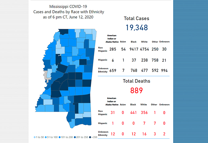 Average daily cases of COVID-19 in Mississippi have hit a new high.