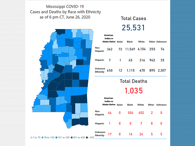 This week, the Mississippi State Department of Health reported the highest seven-day average yet of COVID-19 infections detected since testing began.