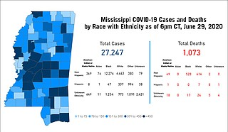 On Monday, Mississippi's rolling average of COVID-19 cases hit 611, a new peak that reflects the dire warnings from the state's top health officials. On Tuesday, that number rose to 620. Photo courtesy MSDH