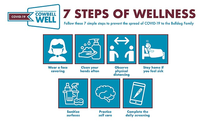 "MSU launched the ""Cowbell Well"" initiative, which encourages seven wellness behaviors: wearing a face covering, cleaning hands often, observing physical distancing, staying home if you feel sick, sanitizing surfaces, practicing self-care and completing daily screenings. Photo courtesy MSU"