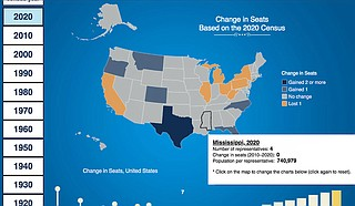 Mississippi became more diverse during the past decade, but it is also one of only three states that lost population, according to 2020 Census numbers released Monday. Photo courtesy U.S. Census